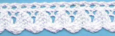 "3/4""Cluny Lace"